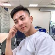 kyaws88's profile photo