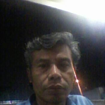 rohman256503_Jawa Barat_Холост/Не замужем_Мужчина