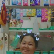 annalizat's profile photo