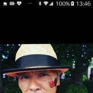 aeruman's profile photo