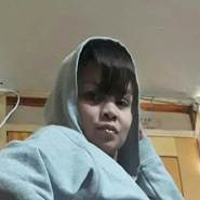 maria077285's profile photo