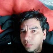 hernang947576's profile photo