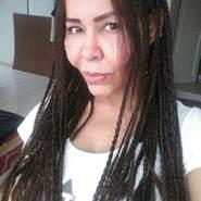 julipzam's profile photo