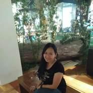 jerizah's profile photo
