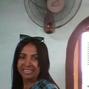 coelloana67's profile photo