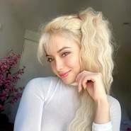 angelinas881118's profile photo