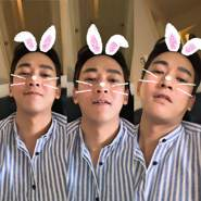 wonglee68's profile photo