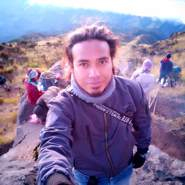 pandhiv's profile photo