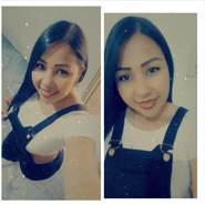 yuyug54's profile photo