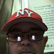 wilson871009's profile photo
