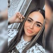 ella698145's profile photo