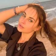 ella633248's profile photo