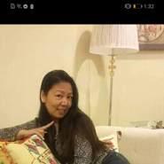 annan89250's profile photo