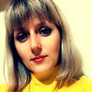 w00zzzy's profile photo