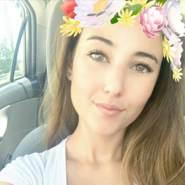 angievarouna's profile photo