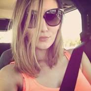 falipa625643's profile photo