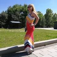 mitis95's profile photo
