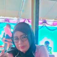 syilas419989's profile photo