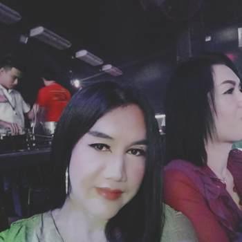 userlvfs75_Rayong_Độc thân_Nữ