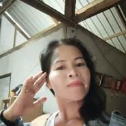 maneet923308's profile photo