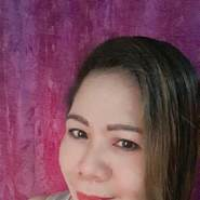 rodad47's profile photo