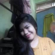 rizkiap79189's profile photo