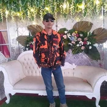 andraah808261_Jawa Barat_Svobodný(á)_Muž