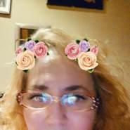 aldag81's profile photo