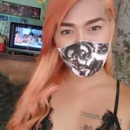 vangielyns861107's profile photo
