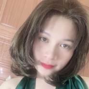vu58629's profile photo