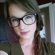 anisha414590's profile photo