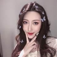 masa084650's profile photo
