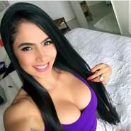 keanerose324571's profile photo