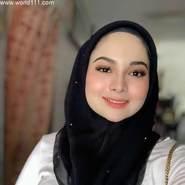 tunat02's profile photo