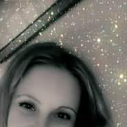 canthin118755's profile photo