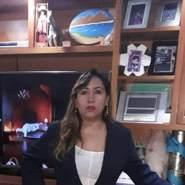 monicah151124's profile photo