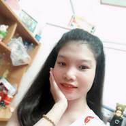 dungp974's profile photo