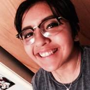 alora48's profile photo