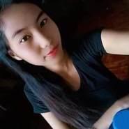 aphitsarat589660's profile photo