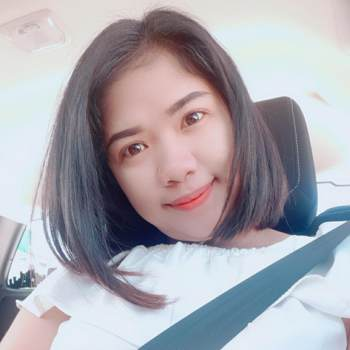 usergwc310_Pathum Thani_Độc thân_Nữ