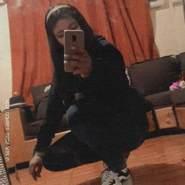 sayurip905307's profile photo