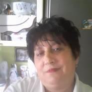 ilonac655994's profile photo