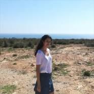 ophelia660744's profile photo