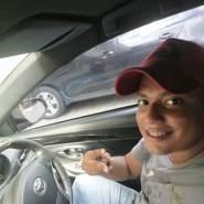antonioarango2's profile photo