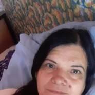 vintila245643's profile photo