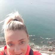 allyson258087's profile photo