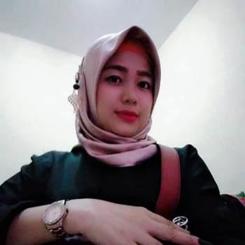 cecen32_Riau_Độc thân_Nữ