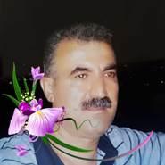 rahmit29's profile photo