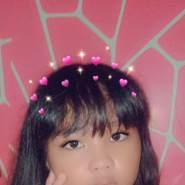 shainam841012's profile photo