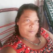 mariad283716's profile photo